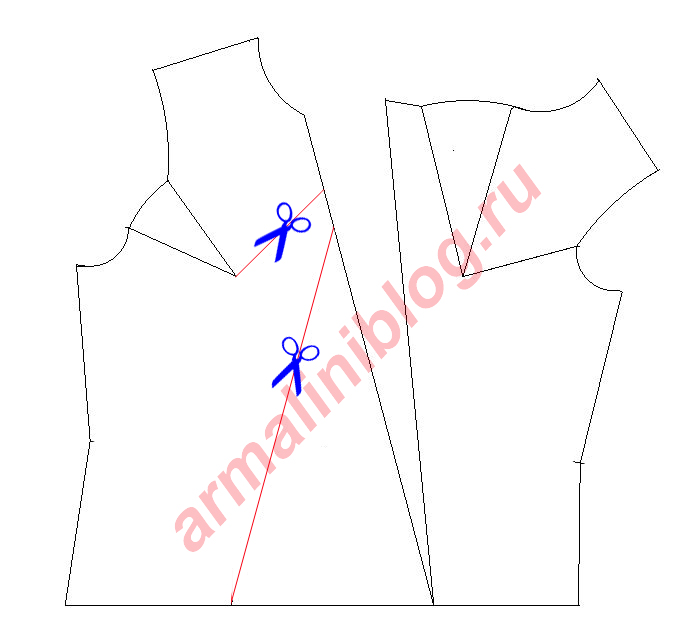 Моделирование блузы рис. 7